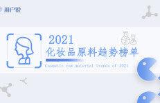 用户说:2021化妆品原料趋势榜单