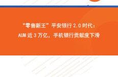 """零壹智库:零售新王""""平安银行2.0时代:AUM近3万亿,手机银行贡献度下滑"""